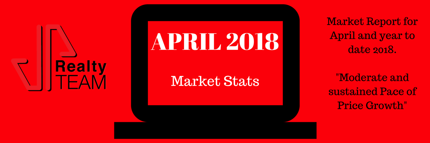 Oakville April 2018 Market Statistics